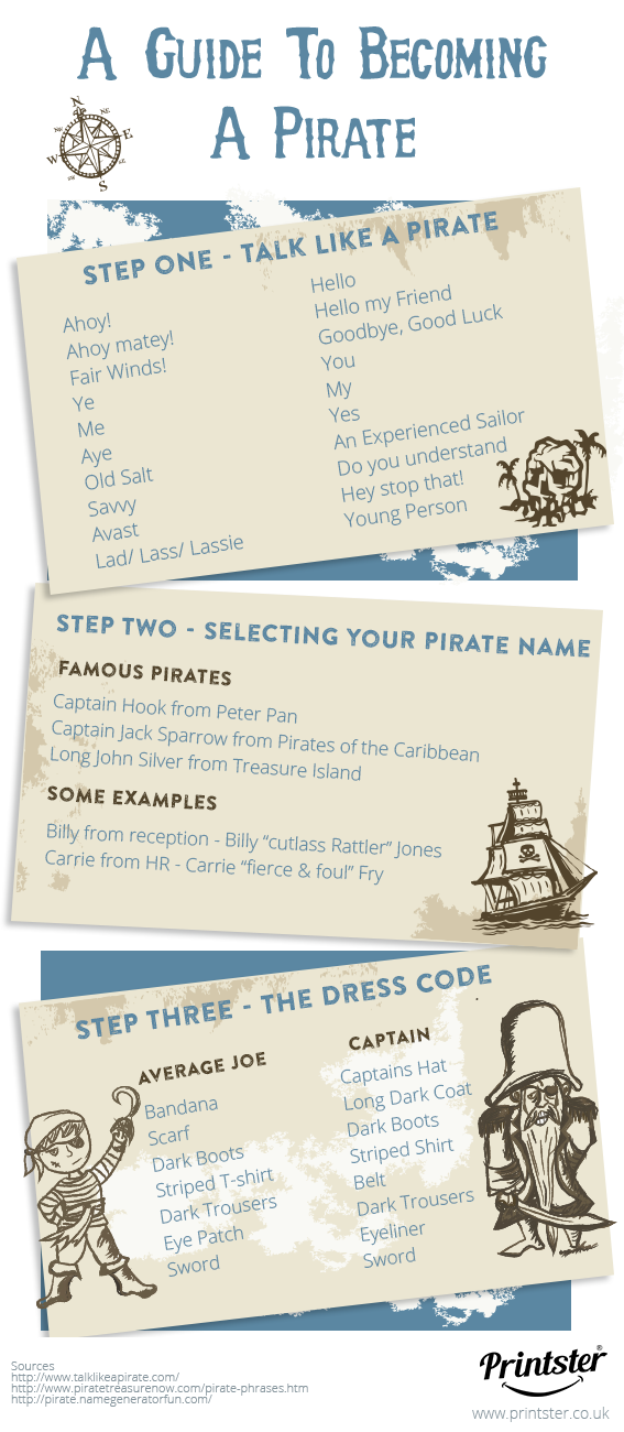 Talk Like a Pirate Day - Infographic From Printster.co.uk