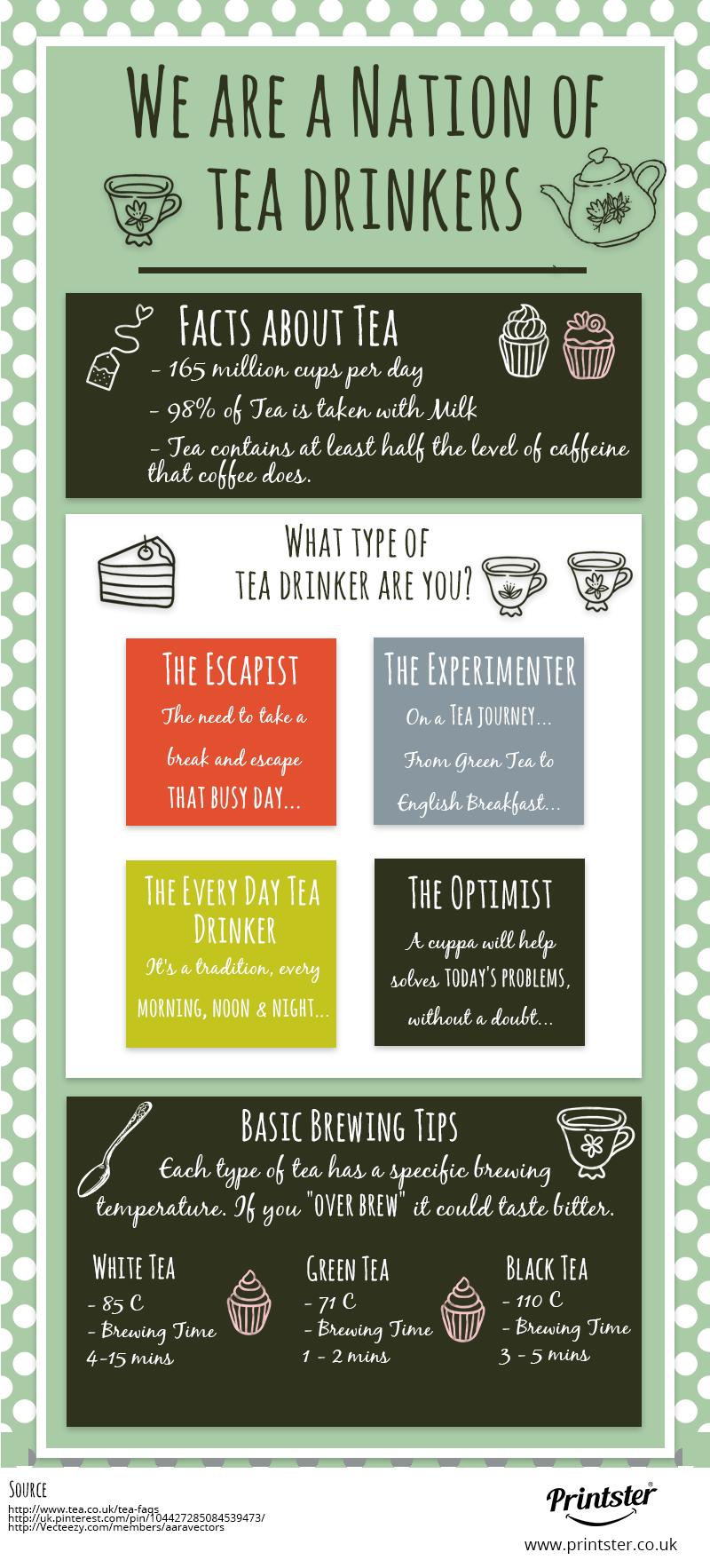 Tea blog -checked